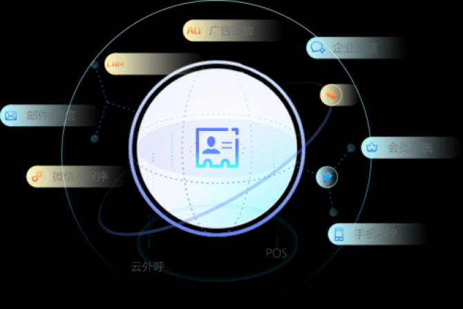 讯飞发布mCube营销自动化解决方案,助力后疫情时代品牌